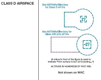 Class D Airspace.jpg