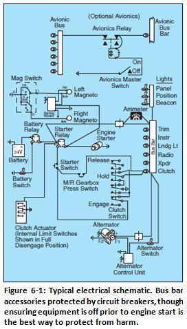 Activities, Courses, Seminars & Webinars - ALC_Content - FAA ...