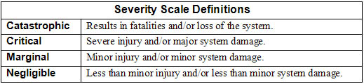 Severity Scale Definitions